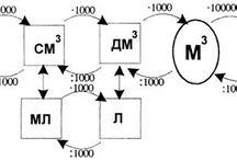 матемка/физика