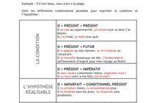 fiches langues française
