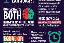 :: Music Education ::