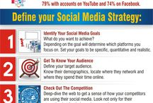 Social Media Strategy / How to develop a social media strategy