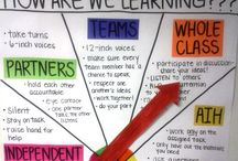 Anchor charts / by Madison Coble