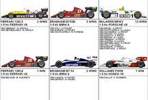 F1 lineups
