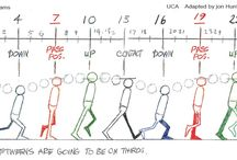motion sequences