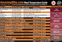 amazing ribs.com