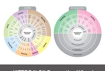 Essential Oils / For more information on Essential Oils, please go to http://www.mydoterra.com/habitsforwellbeing/#/