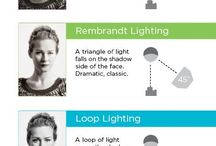 Lighting Patterns