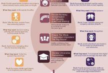 Leadership and Organizations