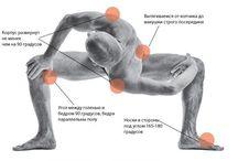 Упражнения скручивания позвоночника