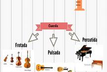 Z. musica