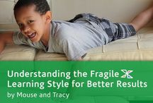 Fragile X Syndrome Teaching & Learning