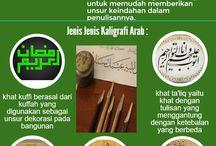 Kaligrafi Arab / Infografis terkait Seni Kaligrafi Arab dari buku Islamic Art, Literature, and Culture (Kathleen Kuiper)