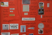 Anchor Charts - Measurement / Take a look at these posts about anchor charts... http://coachingchronicles.blogspot.com/2010/11/anchor-charts.html http://coachingchronicles.blogspot.com/2010/11/math-anchor-charts.html