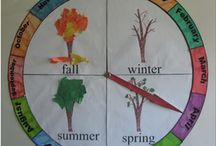 weather seasons- science