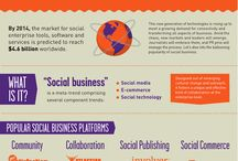 open business - social media business  / by Dinis Guarda