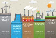 Energi Terbarukan Solusi