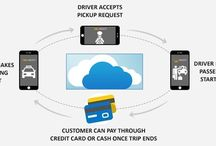 #Cloud based #Taxi booking and dispatch system