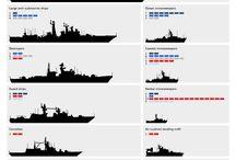 Ships boats navy submarines