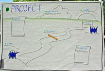 Project, Strategy and Leadership