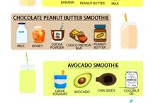 Smoothie Recipes