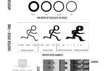 Photography (Manual)