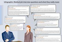 Job Interview Infographics