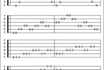Guitar Lessons Ozaukee Talent