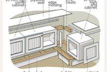 Interior Design Resources / Interior Design Resources