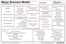 Music business model