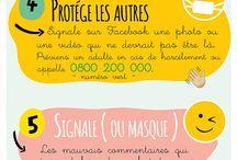 Activités réseaux sociaux