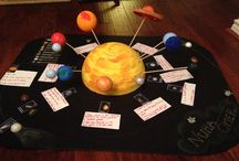 BEI Science Year 5 - Solar System