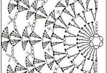 min mønster