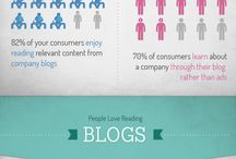 Bloging infographics / A collection of Infographics to help you with your bloging