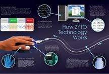 Zyto Scan / by Angela Reynolds Young Living Essential Oils