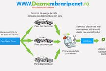 Lansare site piese auto www.dezmembraripenet.ro / http://www.dezmembraripenet.ro/piese-auto/motoare/golf