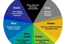 Mood ring colours