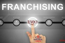 luvoco franchise