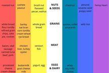 Tablas de alimentos