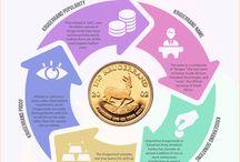 Coin Blog