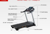 NordicTrack Treadmills / The NordicTrack brand is owned by Icon Health and Fitness, which is one of the top 3 fitness equipment companies in the world. Icon Fitness also owns ProForm, Healthrider, Freemotion, Reebok, Image, Weider, Weslo, Epic, Gold's Gym and the iFIT workout technology.