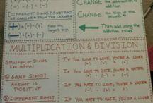 integers activities