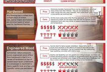 Hardwood Flooring / Hardwood flooring