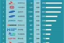 [대기업 세금 성적표] 100대 기업 얼마씩 냈나 / [대기업 세금 성적표] 100대 기업 얼마씩 냈나