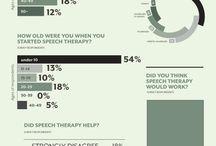 Stuttering Statistics