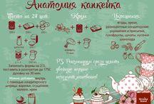 Рецепты диета Дюкана