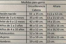 medidas de tallas