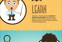 Psychology Lesson Ideas! / Psychology Lesson Plans, Psychology Lesson Ideas and Information