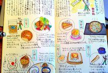 ★日記イラスト手帳★