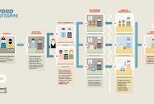 Infographics / by Daniela Geigner