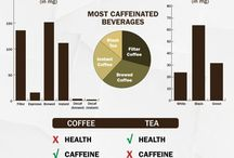 About coffee and tea