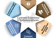 Customer Experience Optimization / Transforming into a customer-centric organization comes through a customer experience strategy that targets optimization.